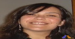 Cecil@ 36 years old I am from Crawley/South East England, Seeking Dating Friendship with Man